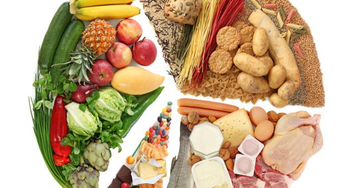 Alimentaci n saludable concepto y principios for Dieta definicion